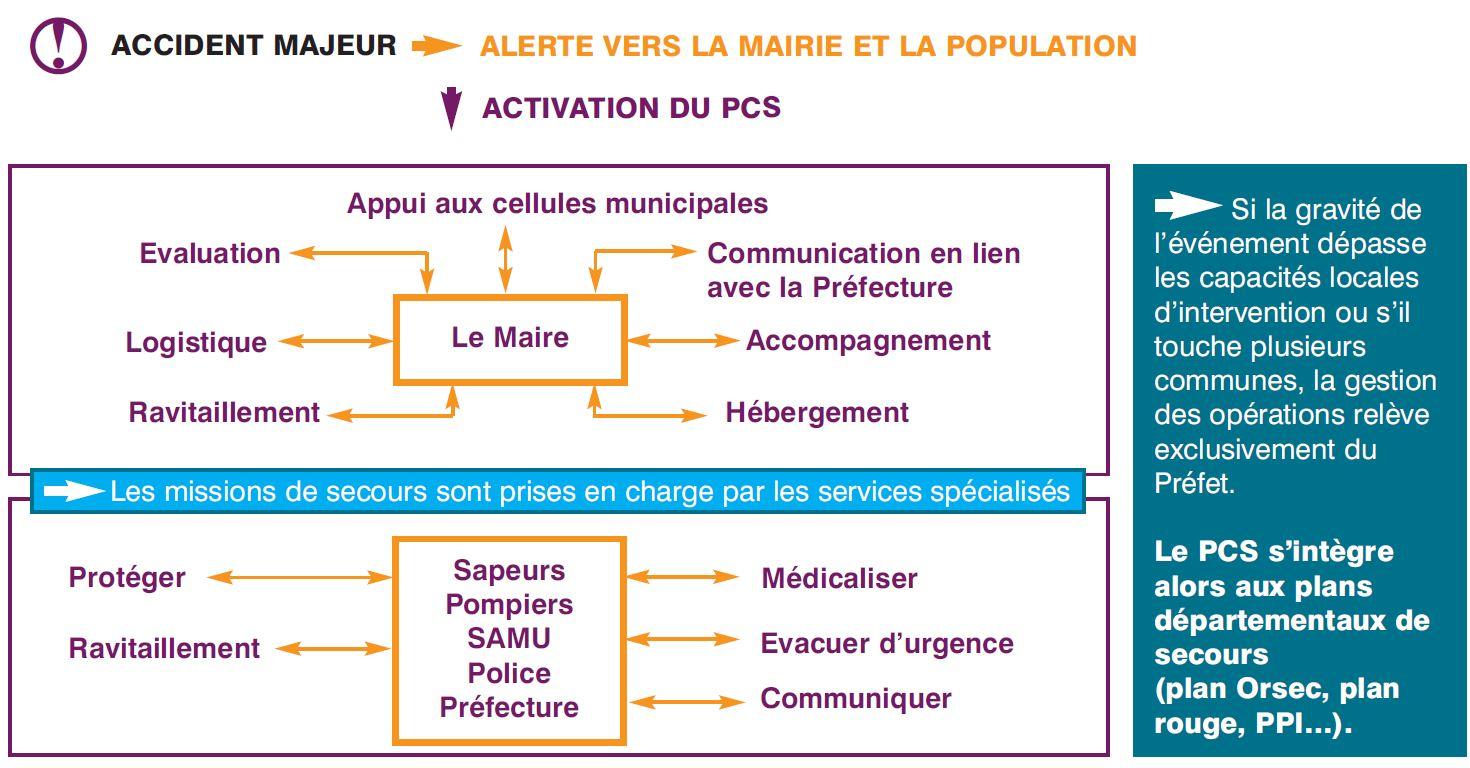 activation_du_pcs.jpg